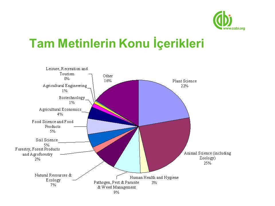 Tam metin kayıtlardaki artış 2008'de 1746 kayıt (toplam 4000) Yeni: 34 Sağlık Dergisi Yeni: DfID dokümanı Rapor serileri Konferanslar