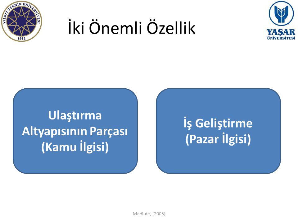 İki Önemli Özellik Ulaştırma Altyapısının Parçası (Kamu İlgisi) İş Geliştirme (Pazar İlgisi) Mediute, (2005)