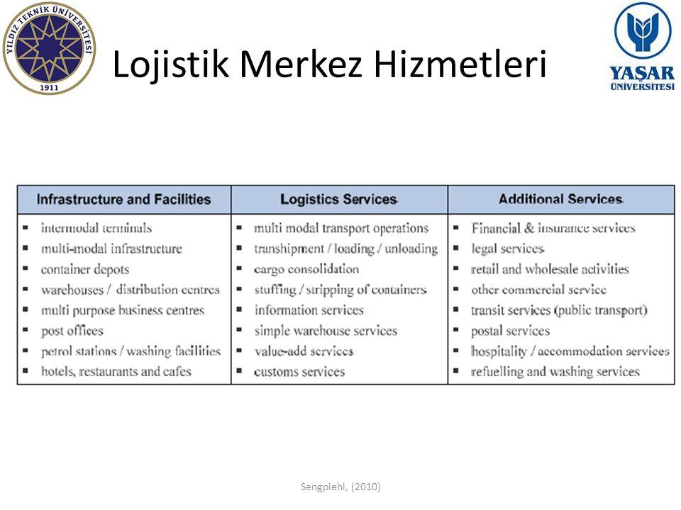 Lojistik Merkez Hizmetleri Sengpiehl, (2010)