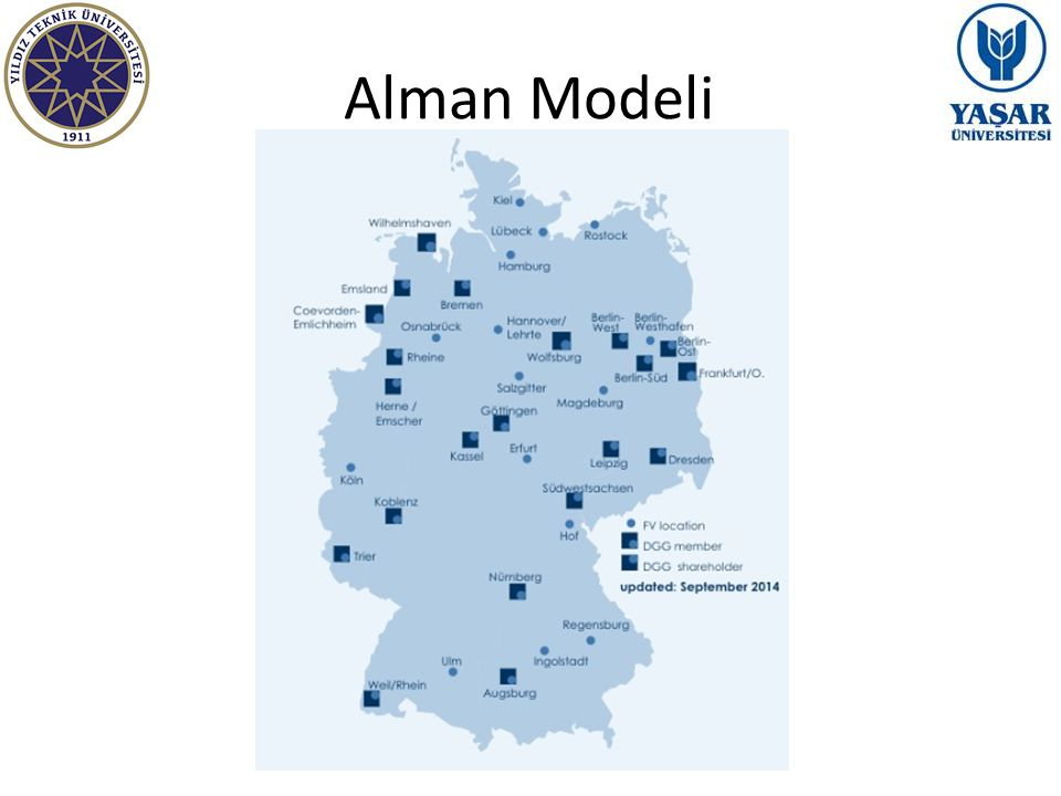 Alman Modeli
