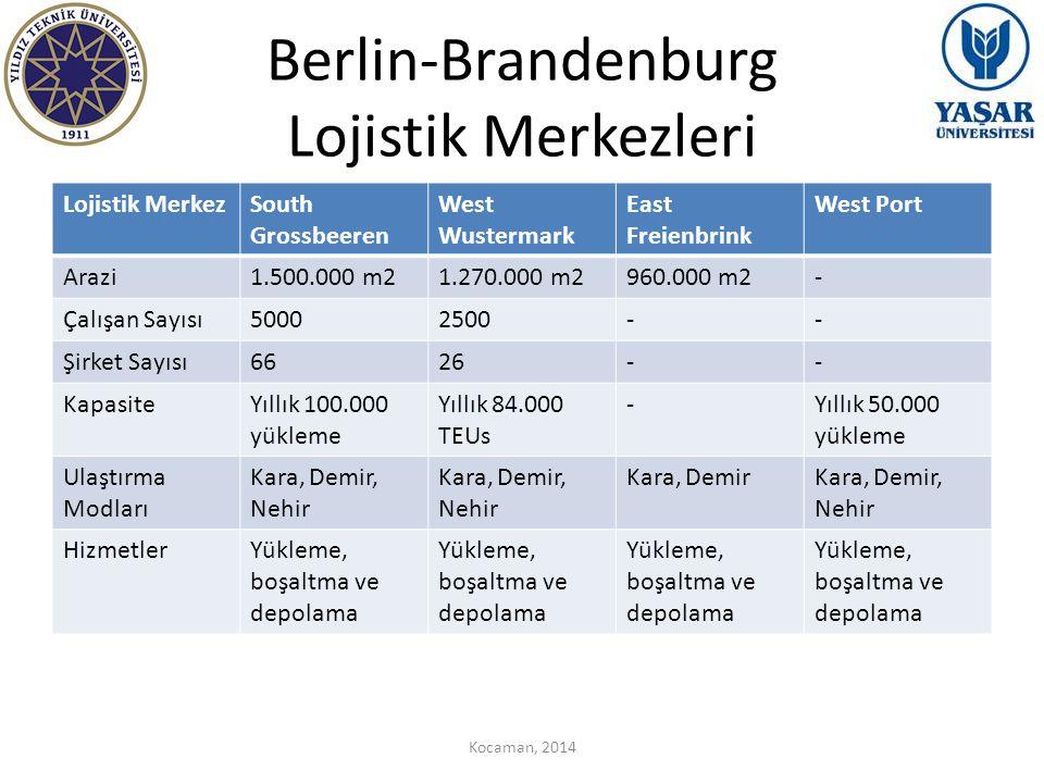 Berlin-Brandenburg Lojistik Merkezleri Lojistik MerkezSouth Grossbeeren West Wustermark East Freienbrink West Port Arazi1.500.000 m21.270.000 m2960.00