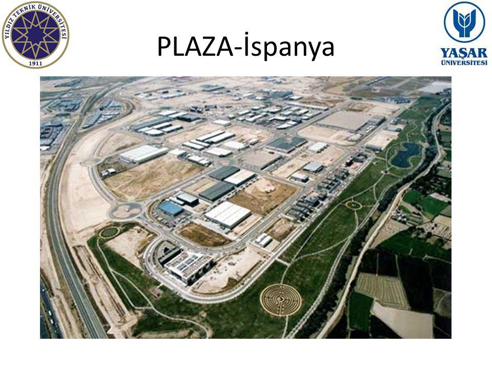 PLAZA-İspanya