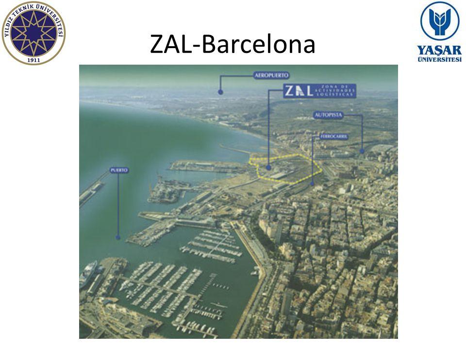 ZAL-Barcelona