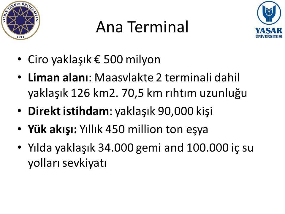 Ana Terminal Ciro yaklaşık € 500 milyon Liman alanı: Maasvlakte 2 terminali dahil yaklaşık 126 km2. 70,5 km rıhtım uzunluğu Direkt istihdam: yaklaşık