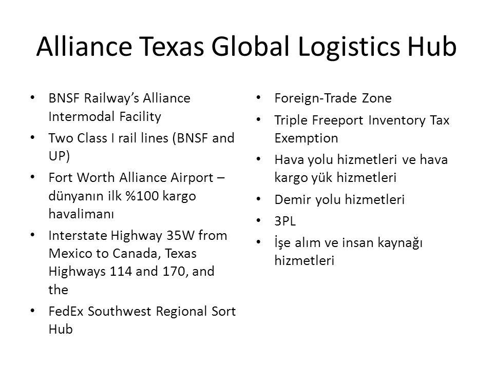 Alliance Texas Global Logistics Hub BNSF Railway's Alliance Intermodal Facility Two Class I rail lines (BNSF and UP) Fort Worth Alliance Airport – dün
