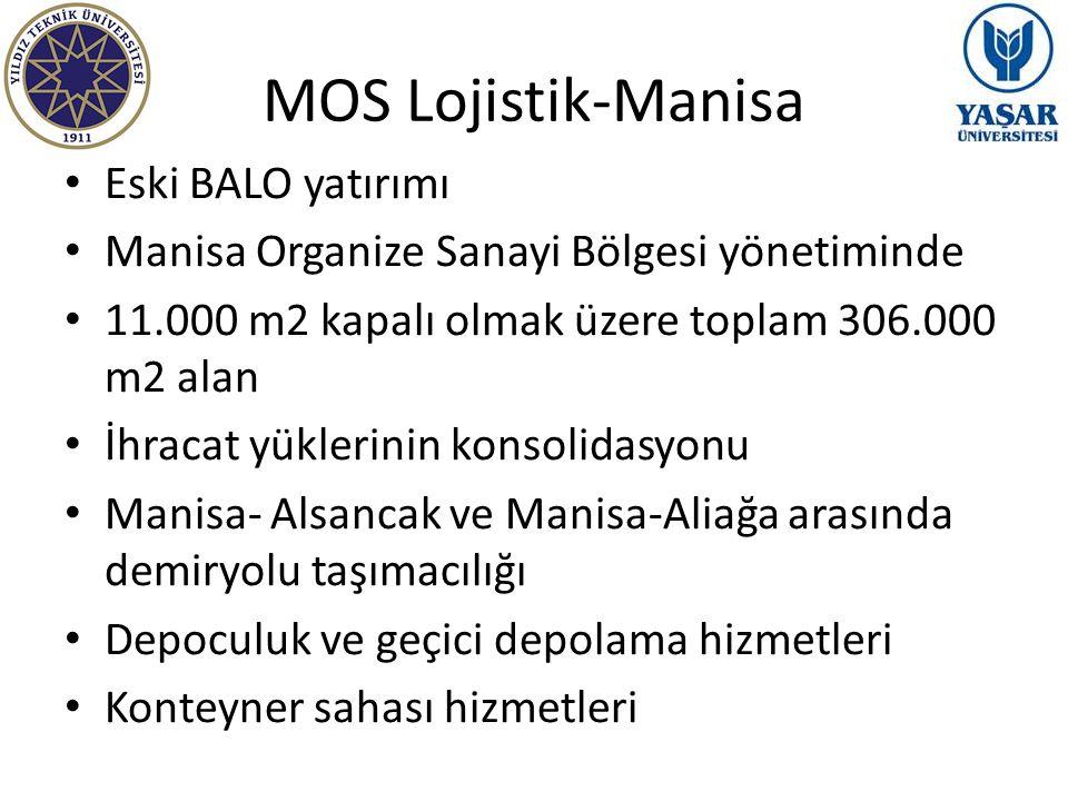MOS Lojistik-Manisa Eski BALO yatırımı Manisa Organize Sanayi Bölgesi yönetiminde 11.000 m2 kapalı olmak üzere toplam 306.000 m2 alan İhracat yüklerin