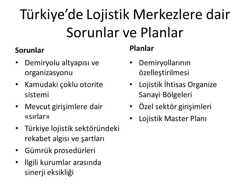 Türkiye'de Lojistik Merkezlere dair Sorunlar ve Planlar Sorunlar Demiryolu altyapısı ve organizasyonu Kamudaki çoklu otorite sistemi Mevcut girişimler