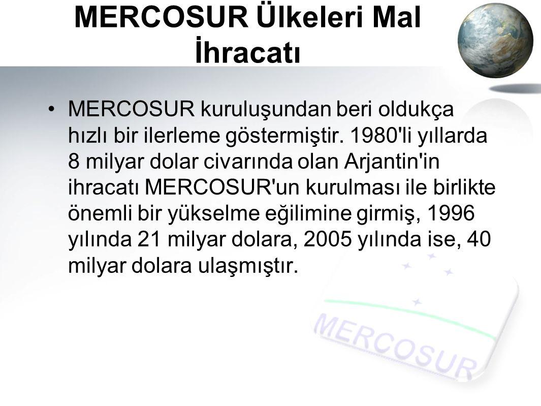 MERCOSUR Ülkeleri Mal İhracatı MERCOSUR kuruluşundan beri oldukça hızlı bir ilerleme göstermiştir.