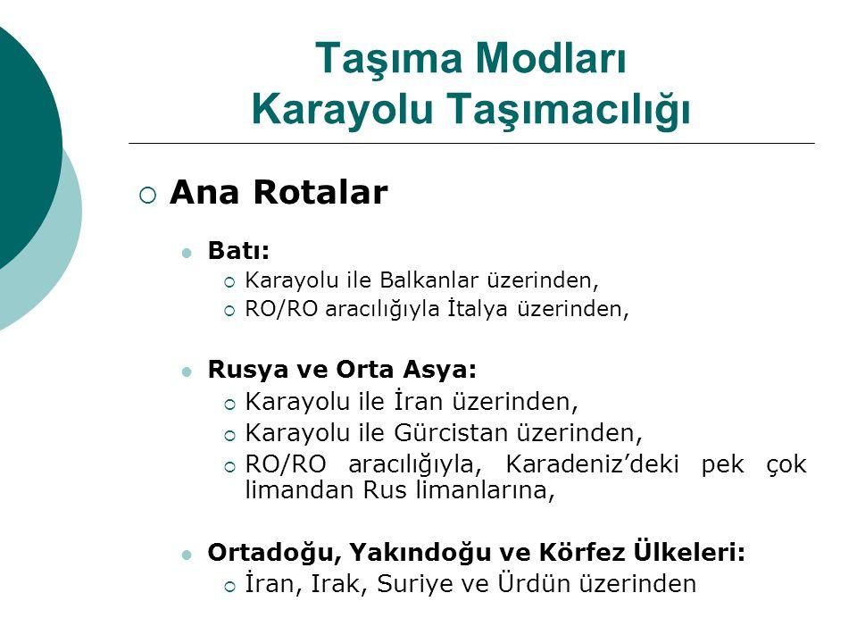 Taşıma Modları Karayolu Taşımacılığı  Ana Rotalar Batı:  Karayolu ile Balkanlar üzerinden,  RO/RO aracılığıyla İtalya üzerinden, Rusya ve Orta Asya:  Karayolu ile İran üzerinden,  Karayolu ile Gürcistan üzerinden,  RO/RO aracılığıyla, Karadeniz'deki pek çok limandan Rus limanlarına, Ortadoğu, Yakındoğu ve Körfez Ülkeleri:  İran, Irak, Suriye ve Ürdün üzerinden