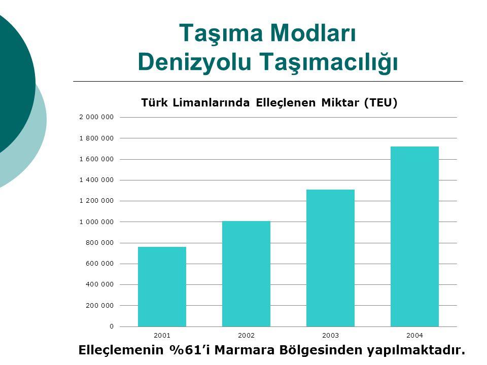 Elleçlemenin %61'i Marmara Bölgesinden yapılmaktadır.