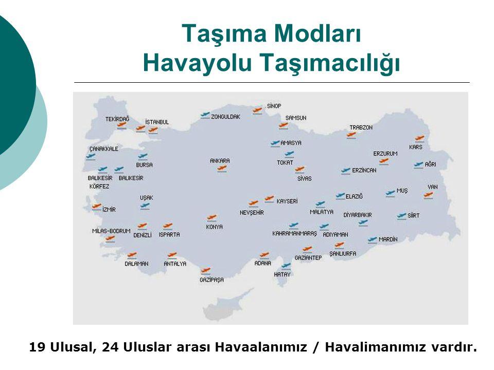 Taşıma Modları Havayolu Taşımacılığı 19 Ulusal, 24 Uluslar arası Havaalanımız / Havalimanımız vardır.