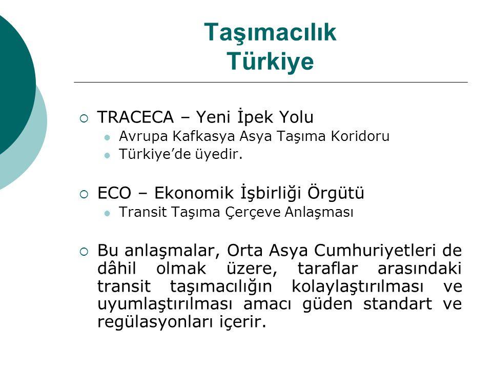 Taşımacılık Türkiye  TRACECA – Yeni İpek Yolu Avrupa Kafkasya Asya Taşıma Koridoru Türkiye'de üyedir.  ECO – Ekonomik İşbirliği Örgütü Transit Taşım