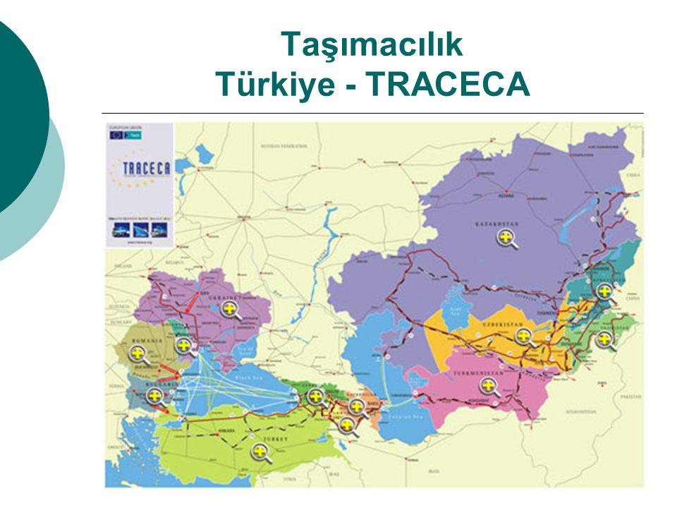 Taşımacılık Türkiye - TRACECA