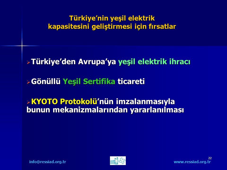 22 Türkiye'nin yeşil elektrik kapasitesini geliştirmesi için fırsatlar  Türkiye'den Avrupa'ya yeşil elektrik ihracı  Gönüllü Yeşil Sertifika ticareti  KYOTO Protokolü'nün imzalanmasıyla bunun mekanizmalarından yararlanılması info@ressiad.org.tr www.ressiad.org.tr