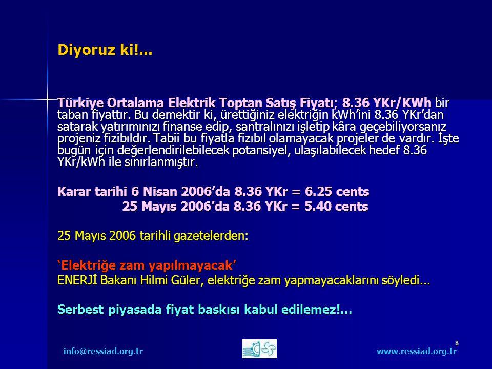 8 Diyoruz ki!... Türkiye Ortalama Elektrik Toptan Satış Fiyatı; 8.36 YKr/KWh bir taban fiyattır.