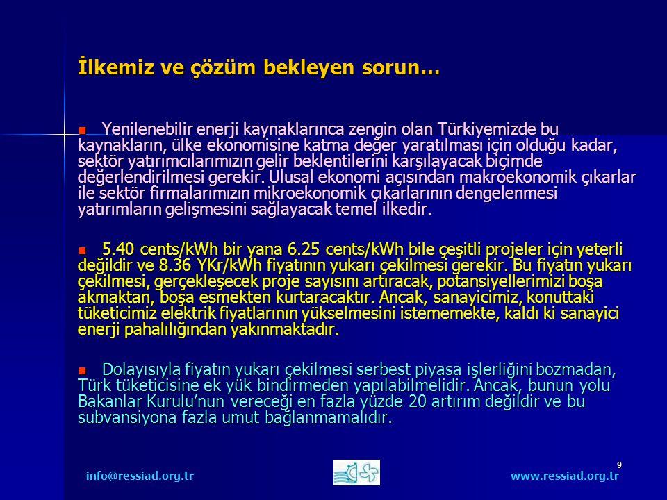 20 4 Mayıs 2006 itibariyle su kullanım hakkı anlaşması ve lisans için HES başvuruları info@ressiad.org.tr www.ressiad.org.tr