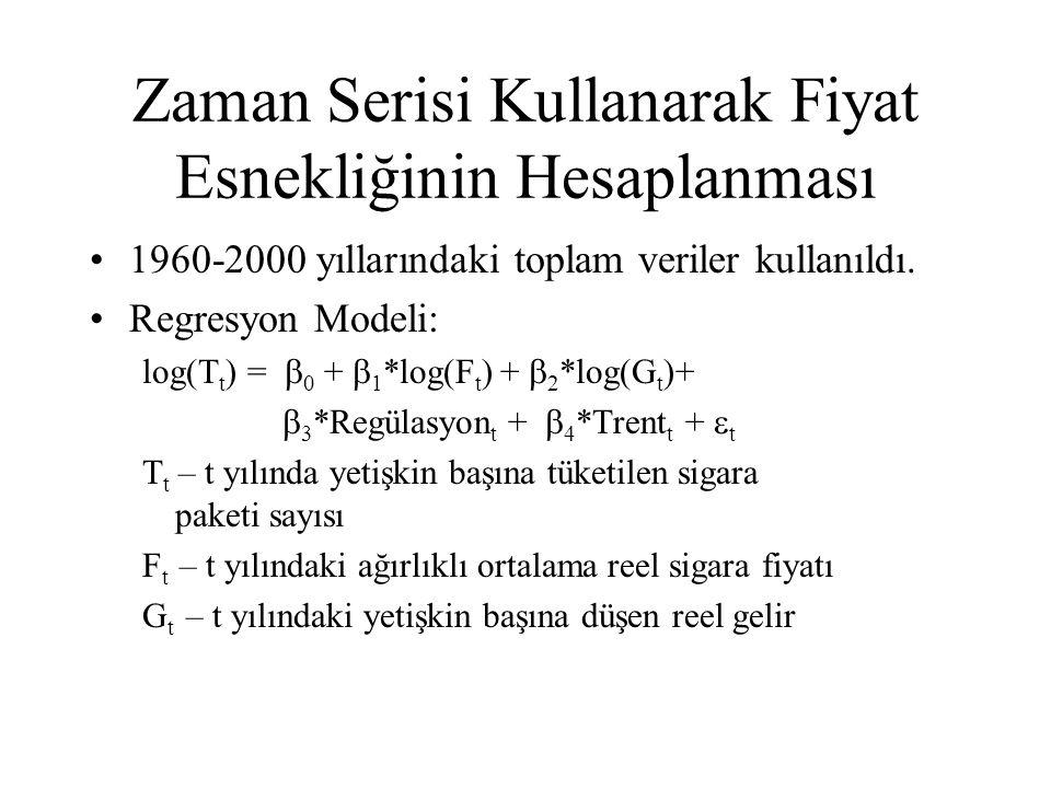 Zaman Serisi Kullanarak Fiyat Esnekliğinin Hesaplanması 1960-2000 yıllarındaki toplam veriler kullanıldı. Regresyon Modeli: log(T t ) =  0 +  1 *log