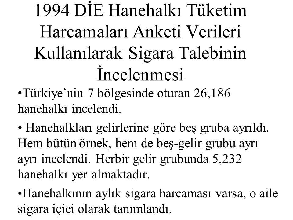 1994 DİE Hanehalkı Tüketim Harcamaları Anketi Verileri Kullanılarak Sigara Talebinin İncelenmesi Türkiye'nin 7 bölgesinde oturan 26,186 hanehalkı ince