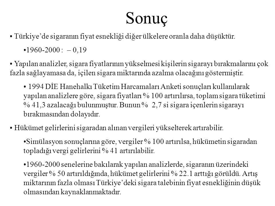 Sonuç Türkiye'de sigaranın fiyat esnekliği diğer ülkelere oranla daha düşüktür. 1960-2000 : – 0,19 Yapılan analizler, sigara fiyatlarının yükselmesi k