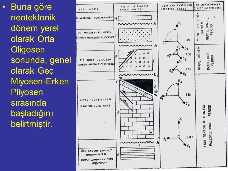 NEOTEKTONİK Doç.Dr. Yaşar EREN Buna göre neotektonik dönem yerel olarak Orta Oligosen sonunda, genel olarak Geç Miyosen-Erken Pliyosen sırasında başla