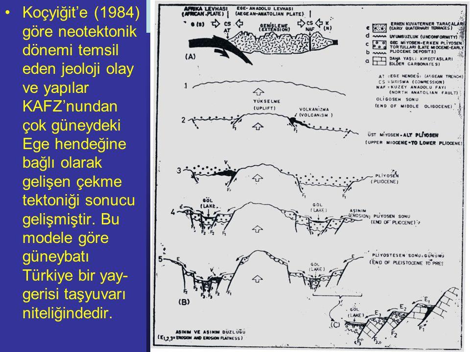 NEOTEKTONİK Doç.Dr. Yaşar EREN Koçyiğit'e (1984) göre neotektonik dönemi temsil eden jeoloji olay ve yapılar KAFZ'nundan çok güneydeki Ege hendeğine b