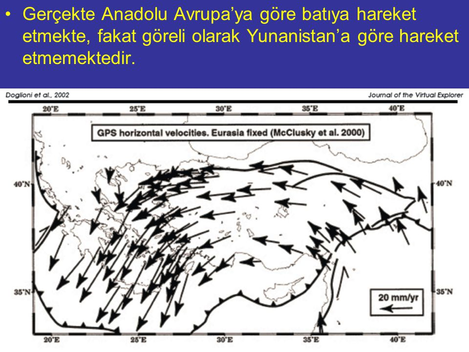 NEOTEKTONİK Doç.Dr. Yaşar EREN Gerçekte Anadolu Avrupa'ya göre batıya hareket etmekte, fakat göreli olarak Yunanistan'a göre hareket etmemektedir.