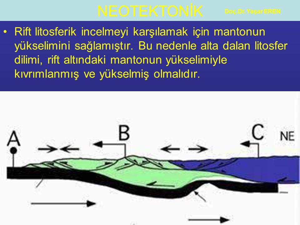 NEOTEKTONİK Doç.Dr. Yaşar EREN Rift litosferik incelmeyi karşılamak için mantonun yükselimini sağlamıştır. Bu nedenle alta dalan litosfer dilimi, rift