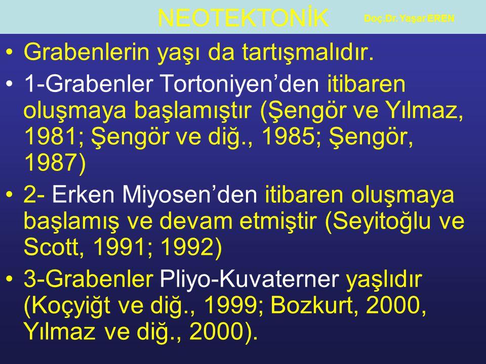 NEOTEKTONİK Doç.Dr. Yaşar EREN Grabenlerin yaşı da tartışmalıdır. 1-Grabenler Tortoniyen'den itibaren oluşmaya başlamıştır (Şengör ve Yılmaz, 1981; Şe