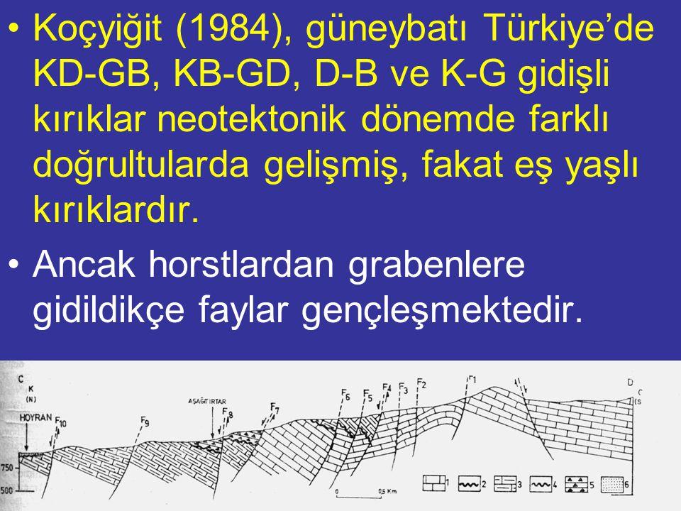 NEOTEKTONİK Doç.Dr. Yaşar EREN Koçyiğit (1984), güneybatı Türkiye'de KD-GB, KB-GD, D-B ve K-G gidişli kırıklar neotektonik dönemde farklı doğrultulard