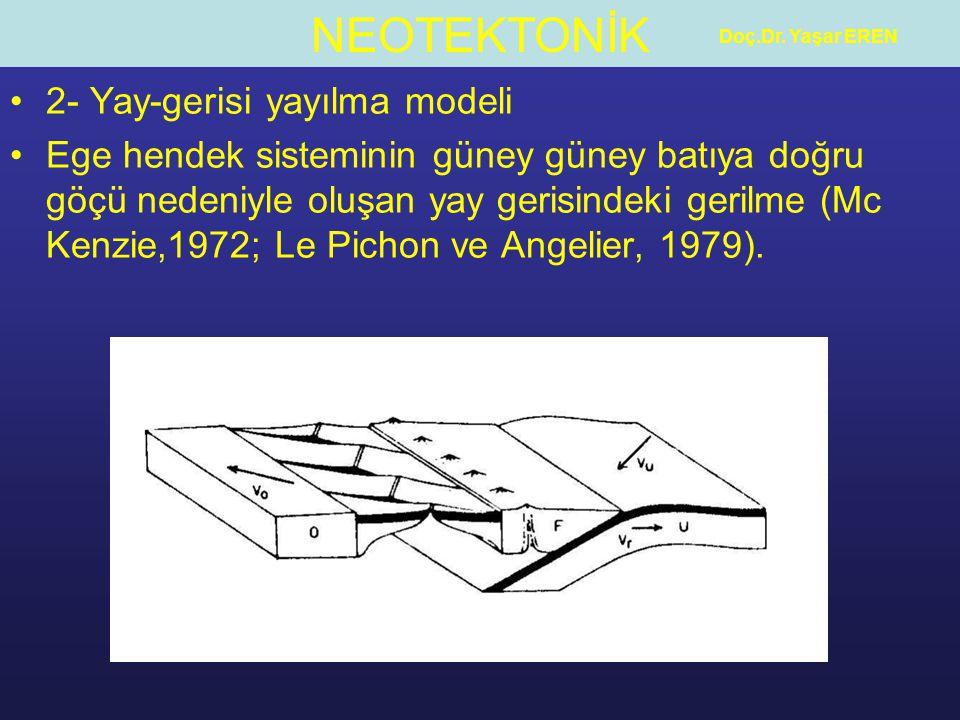 NEOTEKTONİK Doç.Dr. Yaşar EREN 2- Yay-gerisi yayılma modeli Ege hendek sisteminin güney güney batıya doğru göçü nedeniyle oluşan yay gerisindeki geril