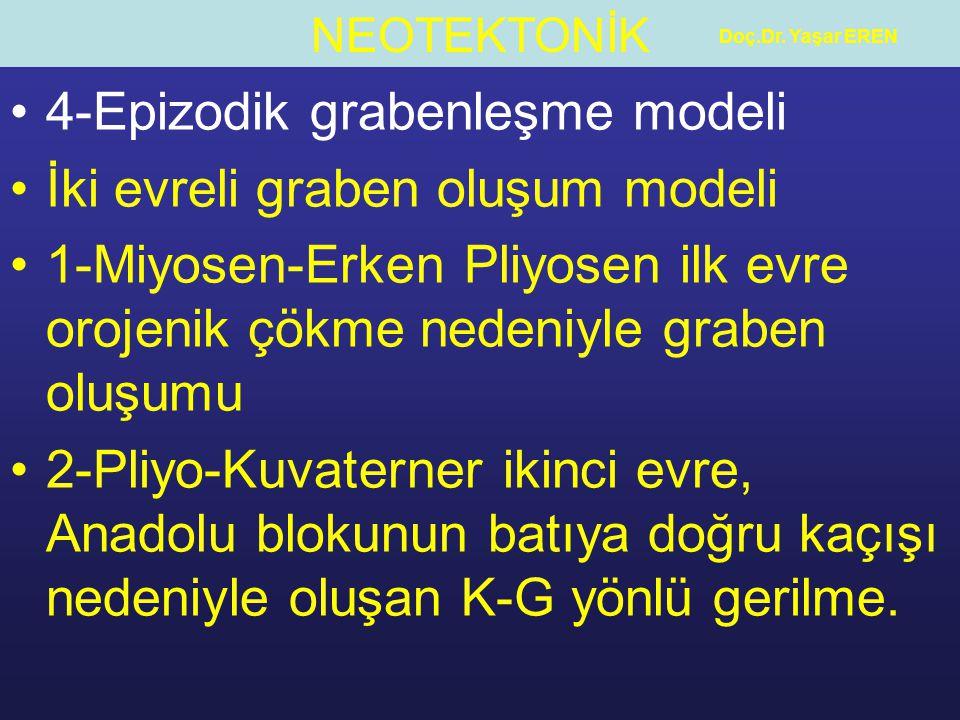 NEOTEKTONİK Doç.Dr. Yaşar EREN 4-Epizodik grabenleşme modeli İki evreli graben oluşum modeli 1-Miyosen-Erken Pliyosen ilk evre orojenik çökme nedeniyl