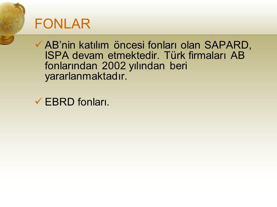 FONLAR AB'nin katılım öncesi fonları olan SAPARD, ISPA devam etmektedir. Türk firmaları AB fonlarından 2002 yılından beri yararlanmaktadır. EBRD fonla