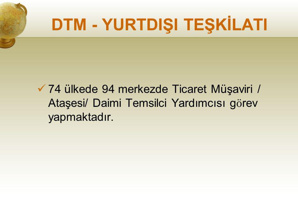 DTM - YURTDIŞI TEŞKİLATI 74 ülkede 94 merkezde Ticaret Müşaviri / Ataşesi/ Daimi Temsilci Yardımcısı g ö rev yapmaktadır.