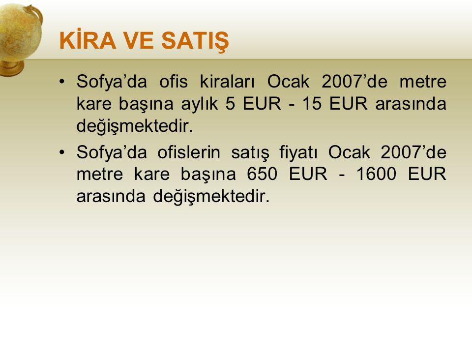 KİRA VE SATIŞ Sofya'da ofis kiraları Ocak 2007'de metre kare başına aylık 5 EUR - 15 EUR arasında değişmektedir. Sofya'da ofislerin satış fiyatı Ocak