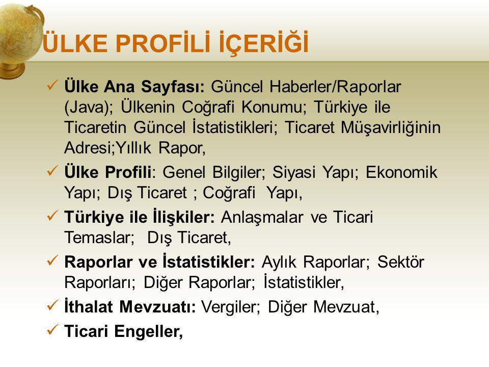 Ülke Ana Sayfası: Güncel Haberler/Raporlar (Java); Ülkenin Coğrafi Konumu; Türkiye ile Ticaretin Güncel İstatistikleri; Ticaret Müşavirliğinin Adresi;