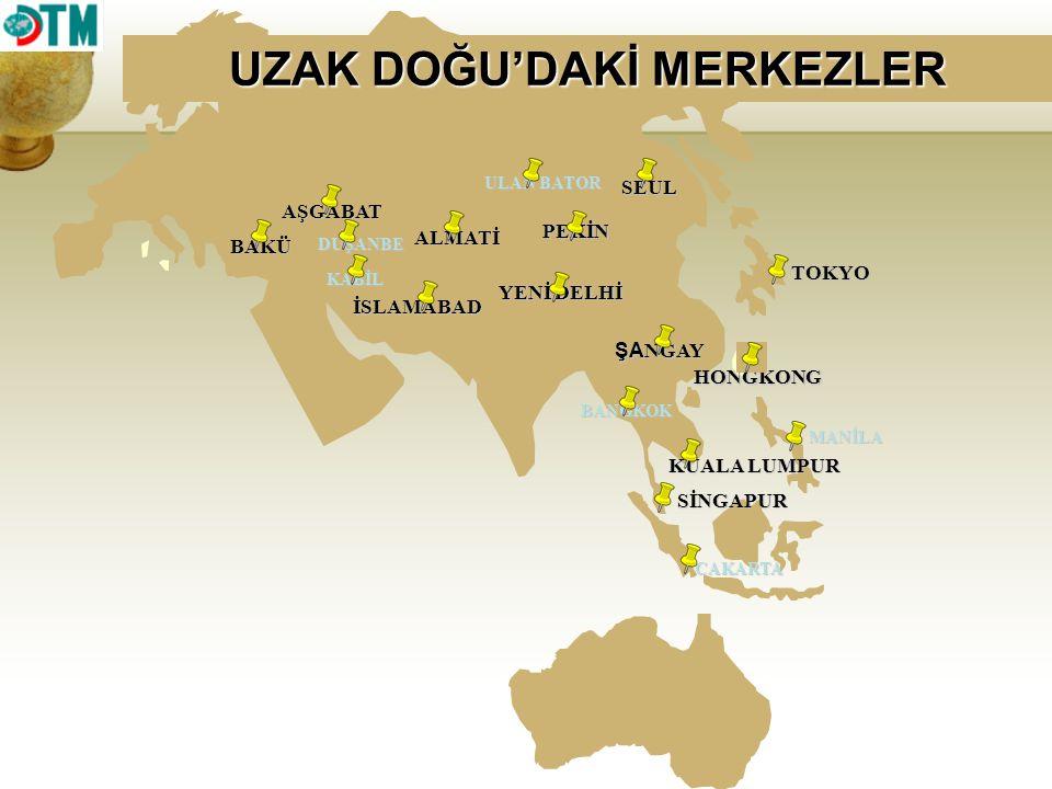 Ülke Ana Sayfası: Güncel Haberler/Raporlar (Java); Ülkenin Coğrafi Konumu; Türkiye ile Ticaretin Güncel İstatistikleri; Ticaret Müşavirliğinin Adresi;Yıllık Rapor, Ülke Profili: Genel Bilgiler; Siyasi Yapı; Ekonomik Yapı; Dış Ticaret ; Coğrafi Yapı, Türkiye ile İlişkiler: Anlaşmalar ve Ticari Temaslar; Dış Ticaret, Raporlar ve İstatistikler: Aylık Raporlar; Sektör Raporları; Diğer Raporlar; İstatistikler, İthalat Mevzuatı: Vergiler; Diğer Mevzuat, Ticari Engeller, ÜLKE PROFİLİ İÇERİĞİ