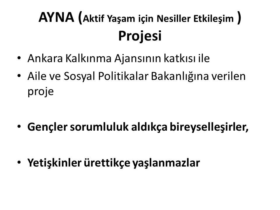 AYNA ( Aktif Yaşam için Nesiller Etkileşim ) Projesi Ankara Kalkınma Ajansının katkısı ile Aile ve Sosyal Politikalar Bakanlığına verilen proje Gençler sorumluluk aldıkça bireyselleşirler, Yetişkinler ürettikçe yaşlanmazlar