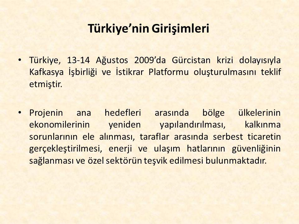 Türkiye'nin Girişimleri Türkiye, 13-14 Ağustos 2009'da Gürcistan krizi dolayısıyla Kafkasya İşbirliği ve İstikrar Platformu oluşturulmasını teklif etm