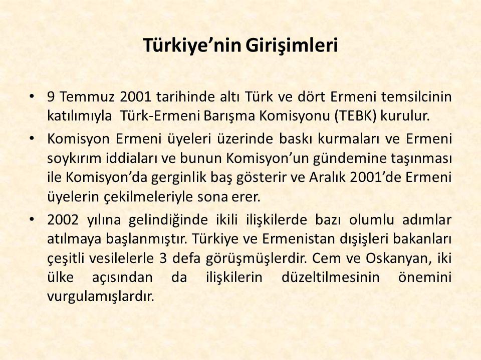 Türkiye'nin Girişimleri 9 Temmuz 2001 tarihinde altı Türk ve dört Ermeni temsilcinin katılımıyla Türk-Ermeni Barışma Komisyonu (TEBK) kurulur. Komisyo