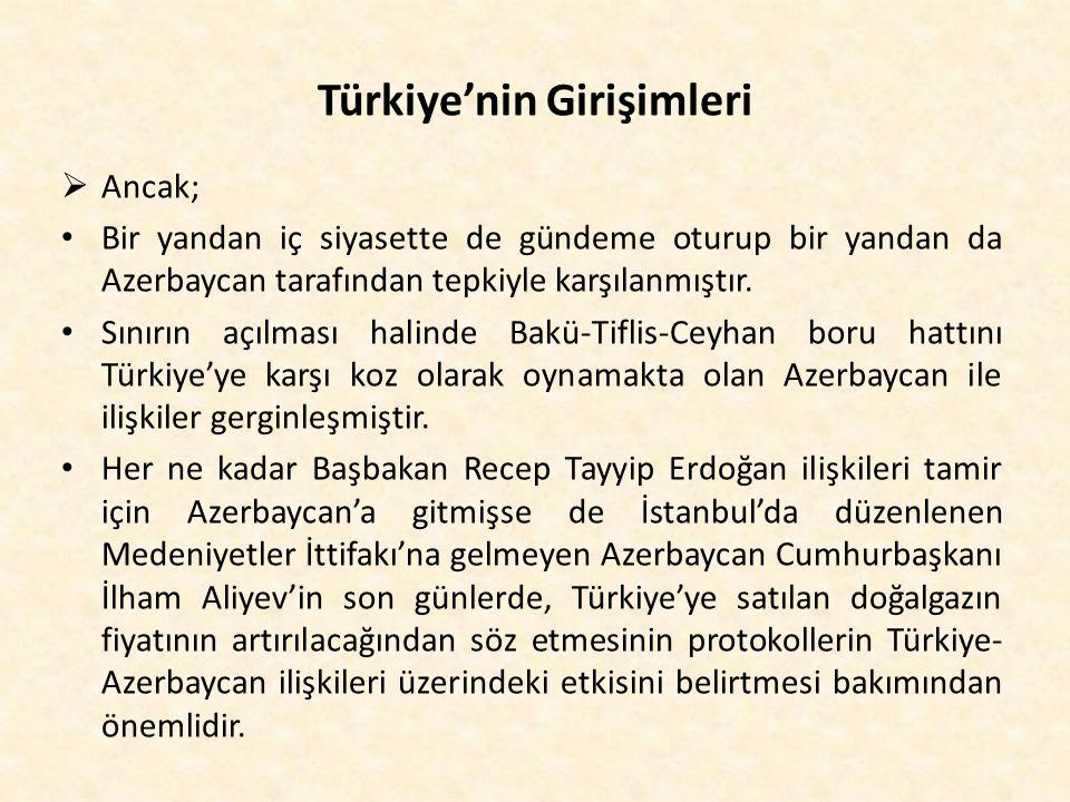Türkiye'nin Girişimleri  Ancak; Bir yandan iç siyasette de gündeme oturup bir yandan da Azerbaycan tarafından tepkiyle karşılanmıştır. Sınırın açılma
