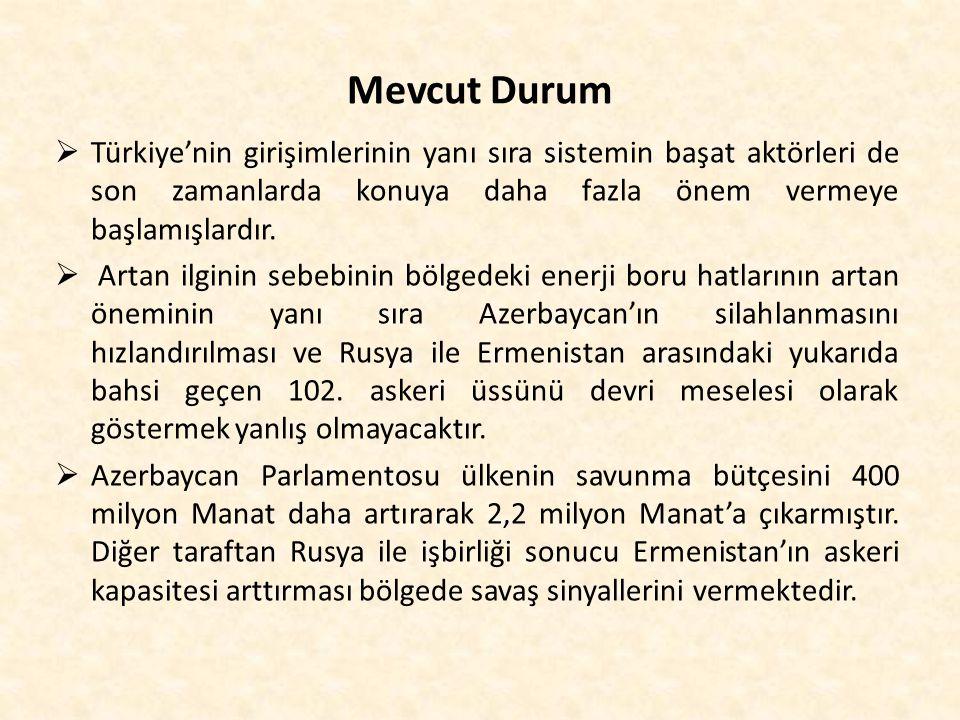 Mevcut Durum  Türkiye'nin girişimlerinin yanı sıra sistemin başat aktörleri de son zamanlarda konuya daha fazla önem vermeye başlamışlardır.  Artan