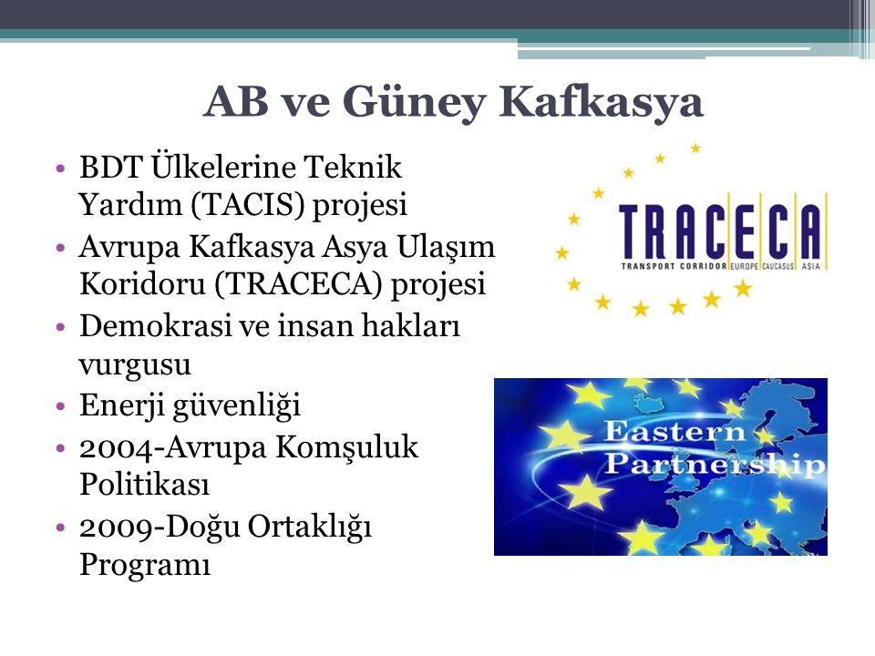 BDT Ülkelerine Teknik Yardım (TACIS) projesi Avrupa Kafkasya Asya Ulaşım Koridoru (TRACECA) projesi Demokrasi ve insan hakları vurgusu Enerji güvenliğ
