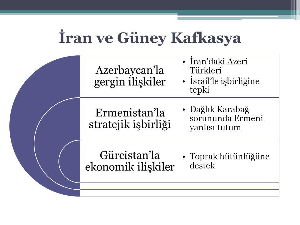 Azerbaycan'la gergin ilişkiler Ermenistan'la stratejik işbirliği Gürcistan'la ekonomik ilişkiler İran'daki Azeri Türkleri İsrail'le işbirliğine tepki