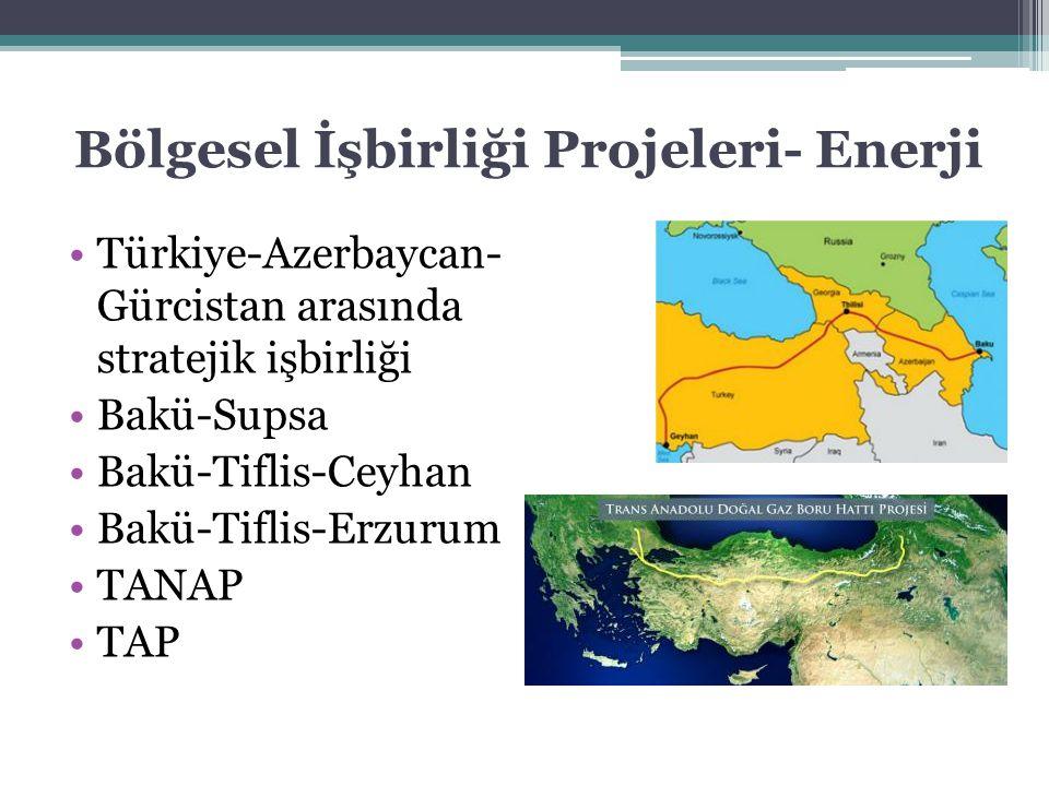 Bölgesel İşbirliği Projeleri- Enerji Türkiye-Azerbaycan- Gürcistan arasında stratejik işbirliği Bakü-Supsa Bakü-Tiflis-Ceyhan Bakü-Tiflis-Erzurum TANA