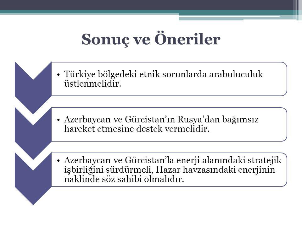 Sonuç ve Öneriler Türkiye bölgedeki etnik sorunlarda arabuluculuk üstlenmelidir. Azerbaycan ve Gürcistan'ın Rusya'dan bağımsız hareket etmesine destek