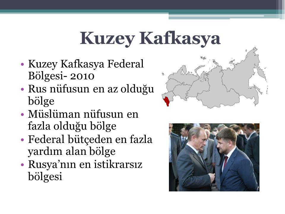 Kuzey Kafkasya Federal Bölgesi- 2010 Rus nüfusun en az olduğu bölge Müslüman nüfusun en fazla olduğu bölge Federal bütçeden en fazla yardım alan bölge