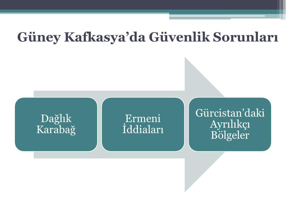 Türkiye ve Kafkasya Rusya Federasyonu'nun toprak bütünlüğüne saygı Güney Kafkasya devletlerinin bağımsızlığına destek 1991'de diplomatik ilişkiler kuruldu Hazar havzasındaki enerji kaynakları