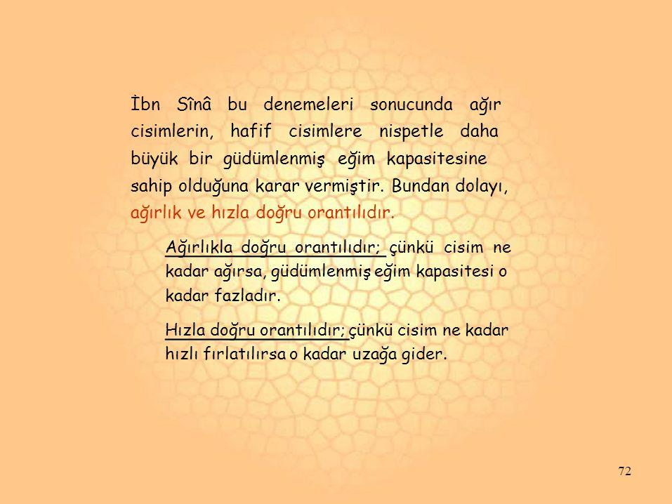 Şayet İbn Sina nın bu sözlerini formüle edip, ağırlık yerine de kütle kavramını konulursa, Güdümlenmiş Eğim = Hız.