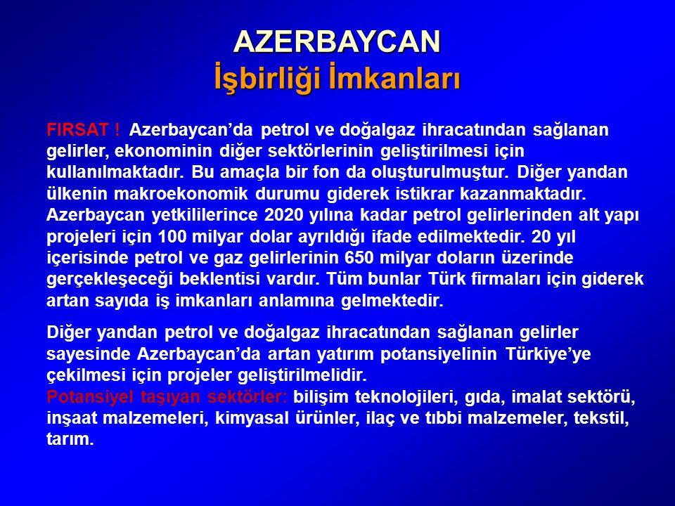 AZERBAYCAN İşbirliği İmkanları FIRSAT ! Azerbaycan'da petrol ve doğalgaz ihracatından sağlanan gelirler, ekonominin diğer sektörlerinin geliştirilmesi
