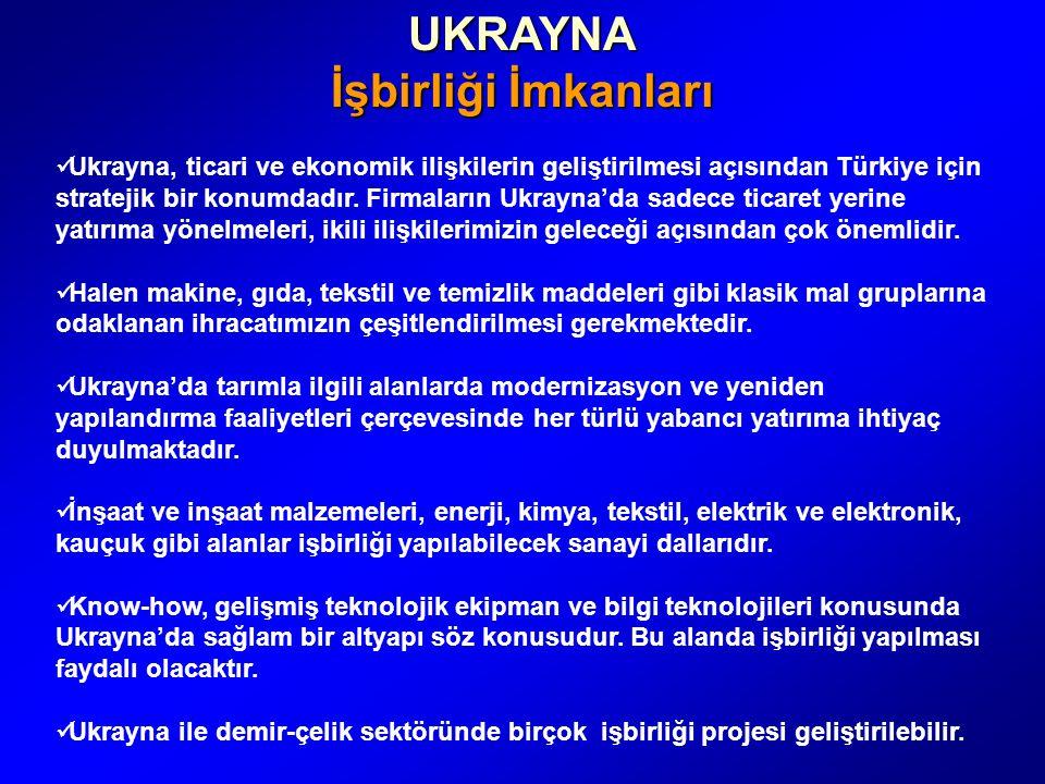 UKRAYNA İşbirliği İmkanları Ukrayna, ticari ve ekonomik ilişkilerin geliştirilmesi açısından Türkiye için stratejik bir konumdadır. Firmaların Ukrayna